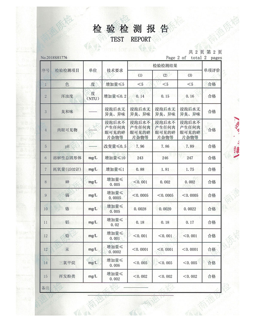 Drinking Water Testing Report-3